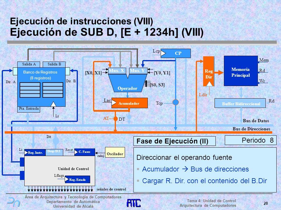 Ejecución de instrucciones (VIII) Ejecución de SUB D, [E + 1234h] (VIII)